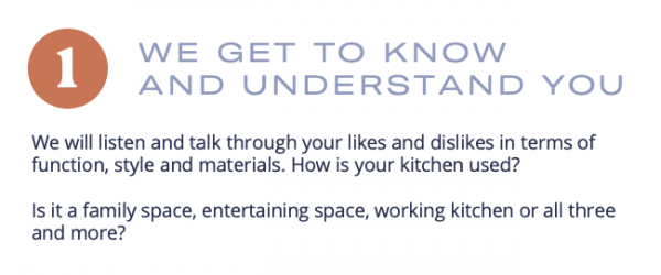 we get to know and understand you kitchens with rosemary shrager